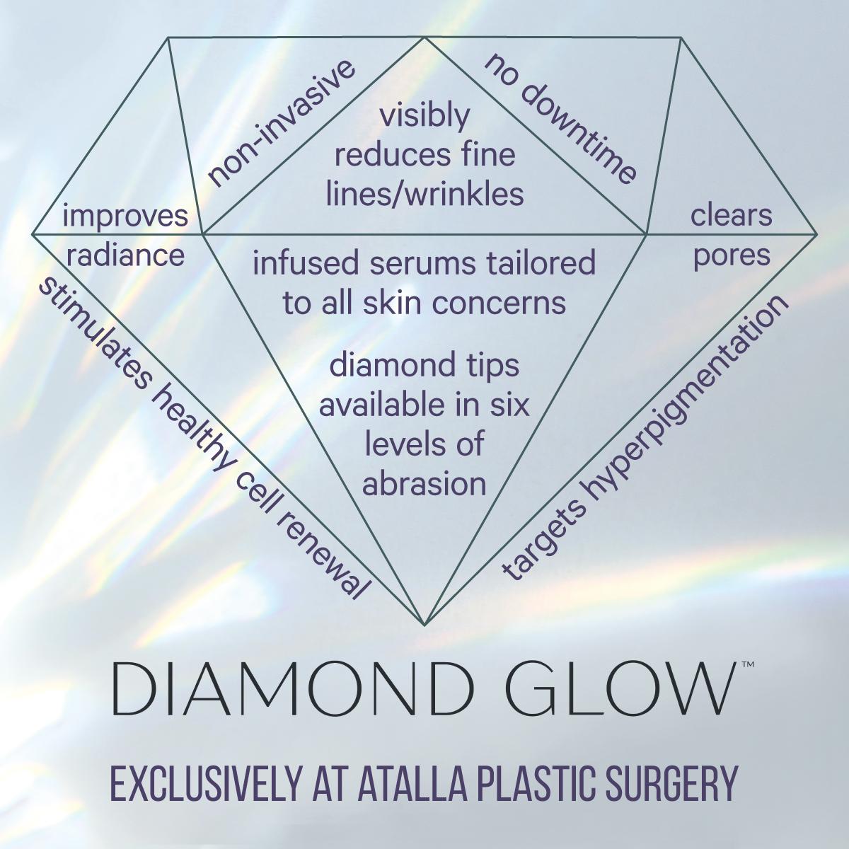 diamond glow infographic